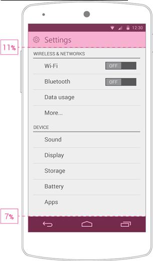 android-espace-ecran-menu