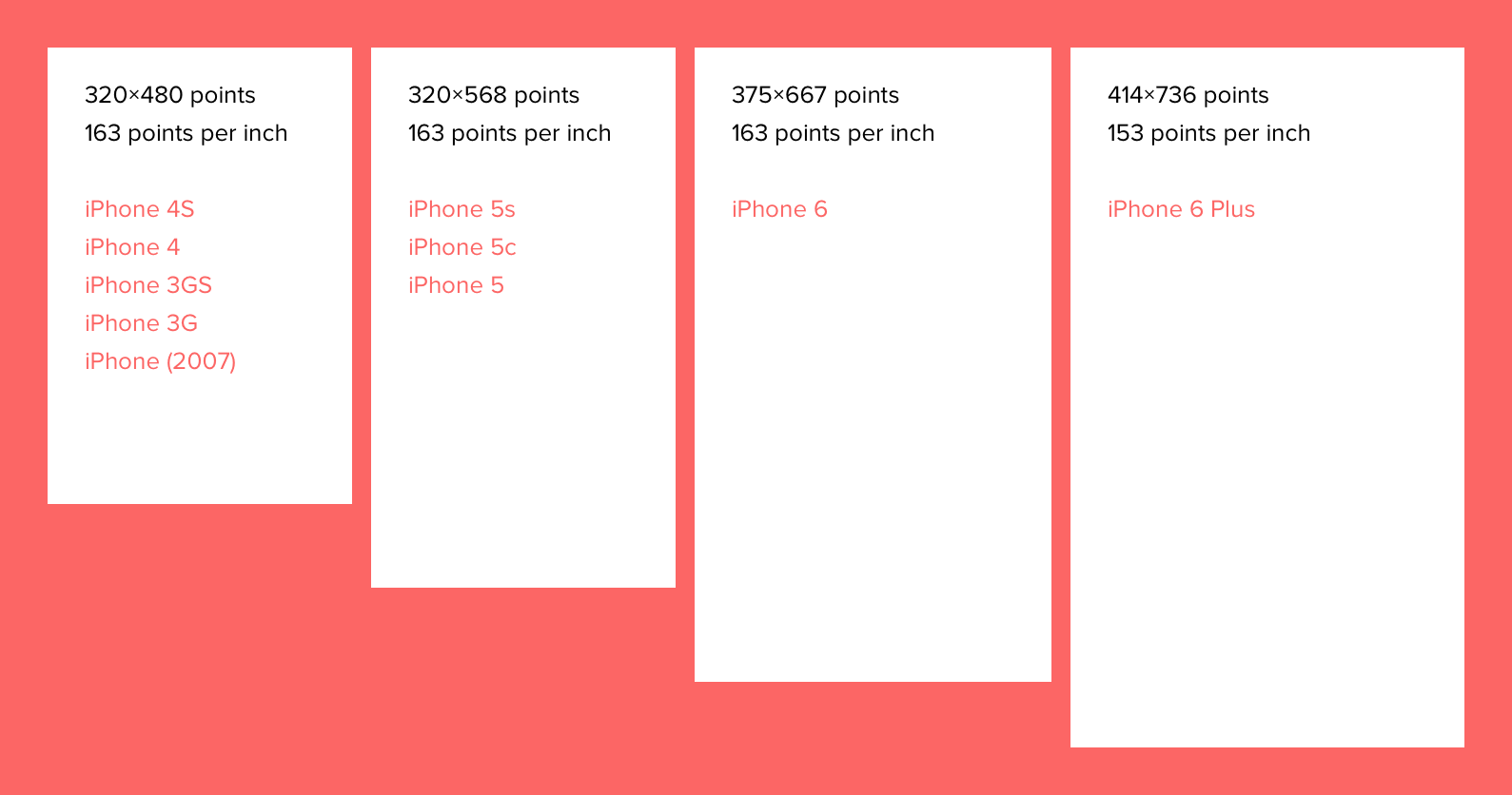 workflow-ios-sizes-in-points