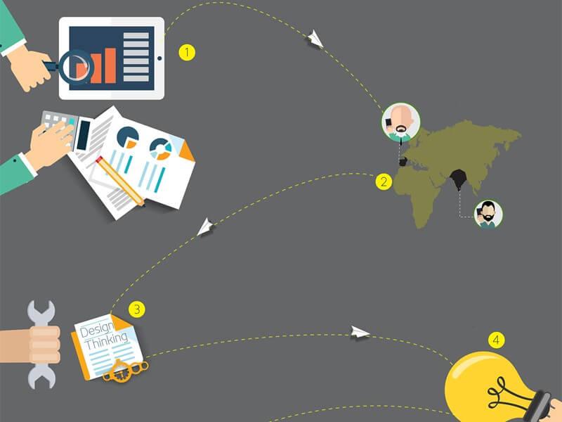 design-thinking-infogrpahics