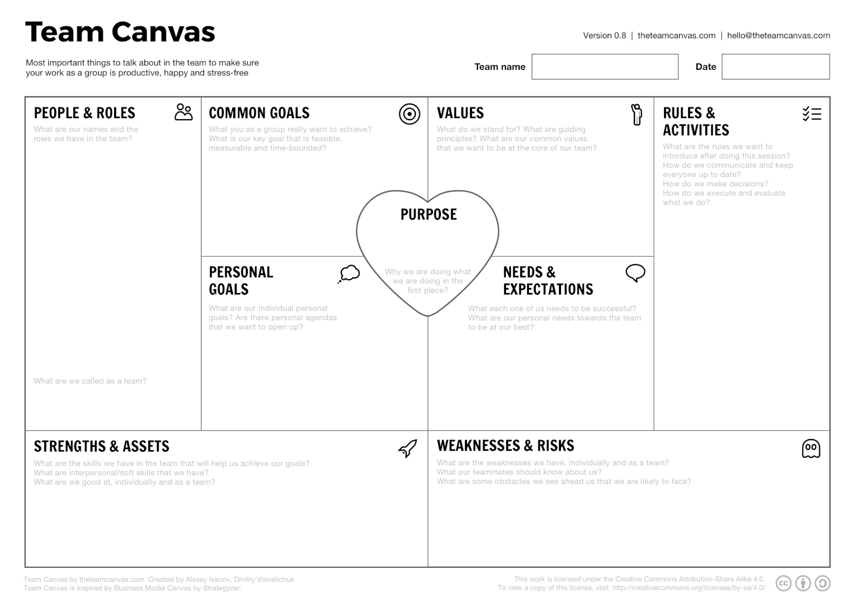 le team canvas le business model canvas pour une quipe mieux organis e. Black Bedroom Furniture Sets. Home Design Ideas