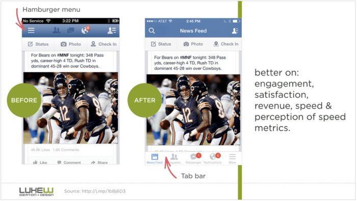 """Résultat de recherche d'images pour """"facebook menu burger ux"""""""